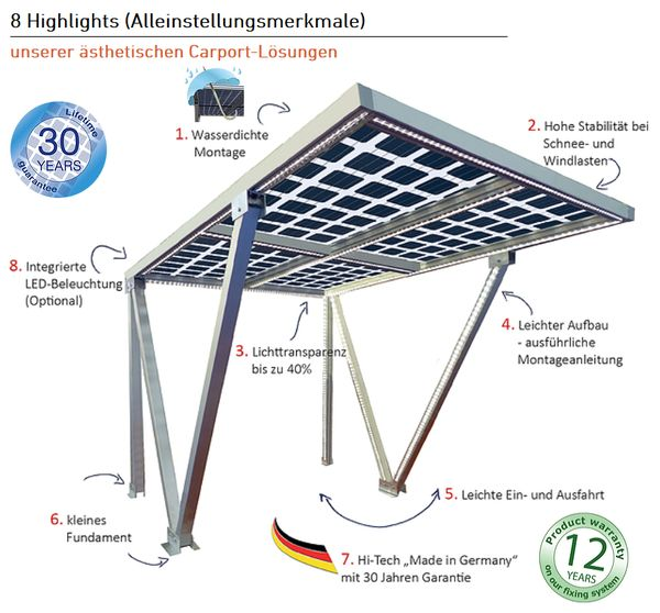 Photovoltaik selbstbausatz automobil bau auto systeme for Solar carport preise