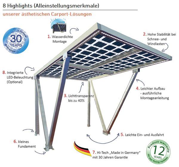 photovoltaik selbstbausatz automobil bau auto systeme. Black Bedroom Furniture Sets. Home Design Ideas